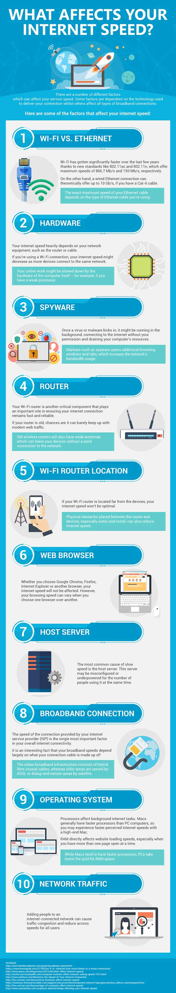 What Affects Your Internet Speed - Infographic