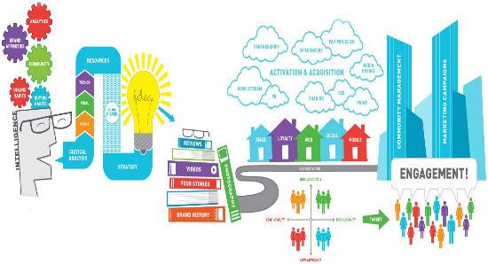 legal digital marketing strategy