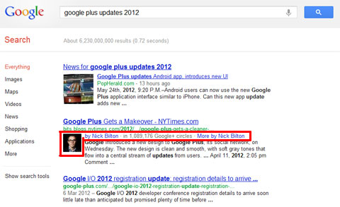google plus ranking