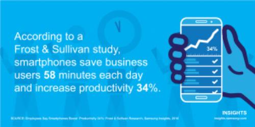 smartphones boost productivity